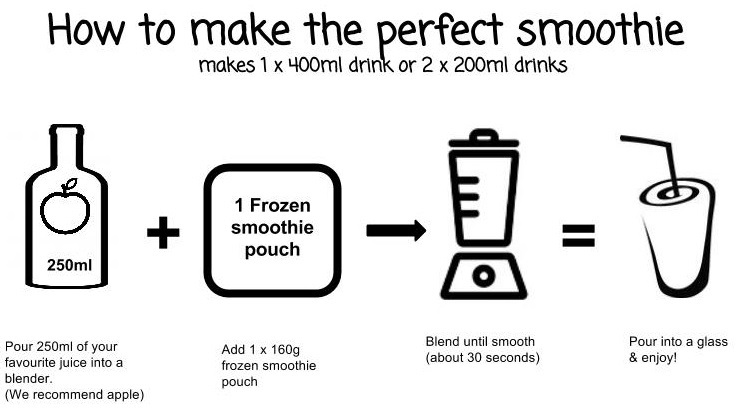 Smoothie bag instructions